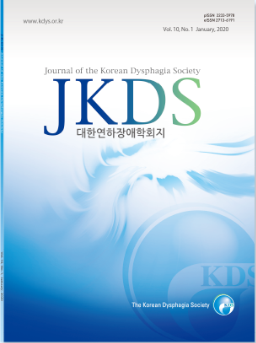 The Korean Journal of THORACIC AND CARDIOVASCULAR SUGERY